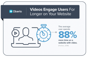 Video Engagement Users