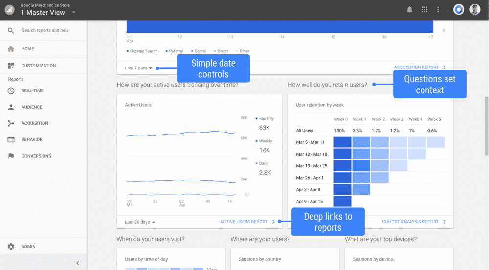 new google analytics digital marketing insights