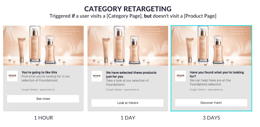 web push notifications guide for online stores