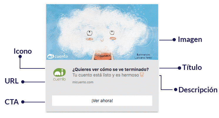 Elementos de una Notificación Web Push